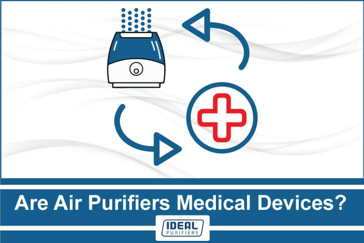 air purifier medical device